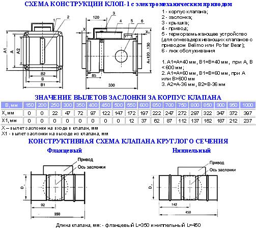 Схемы конструкции клапанов